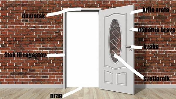 delovi vrata