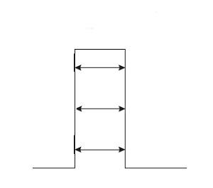 uzimanje mere za sirinu vrata