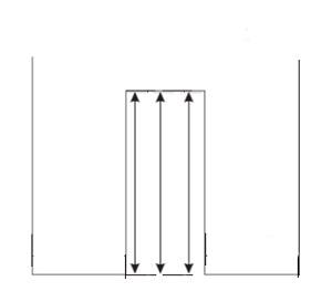 uzimanje mera za visinu vrata
